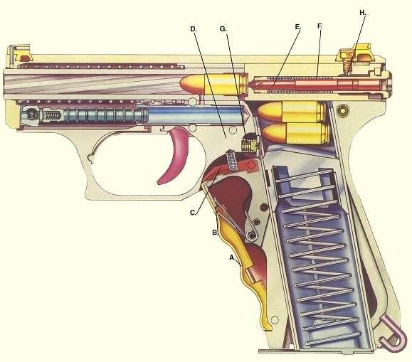 P7M8 Cut-A-Way